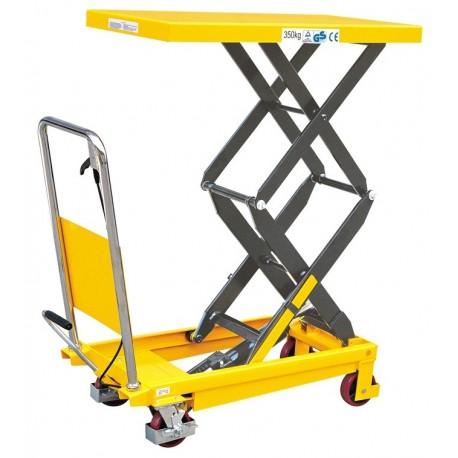 TFD15 - Table élévatrice manuelle double ciseaux 150 kg . 700 x 450 mm