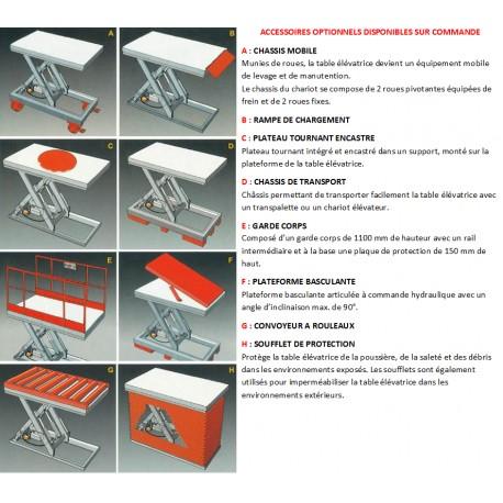 ACCESSOIRES OPTIONNELS POUR TABLES ELEVATRICES ELECTRIQUES