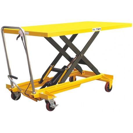 TG50 - Table élévatrice manuelle 500 kg . 1600 x 810 mm